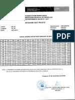 Datos Hidrológicos