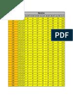 Tabela de Bitolas Aço