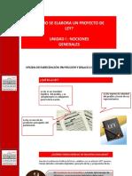 Cómo se elabora un Proyecto de Ley - Perú