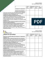 Tabla de Evaluación Prueba_elniñoostra