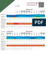 Windfinder - Wind & Weather Forecast Muntazah _ Alexandrea