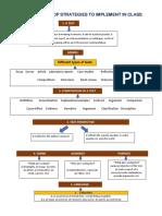 A.EGAP WORKSHOP STRATEGIES TO IMPLEMENT IN CLASS_LUZ MARINA GUIZA D^.pdf