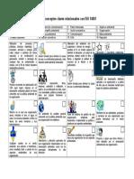 Taller conceptos claves relacionadas con la ISO 14001.pdf