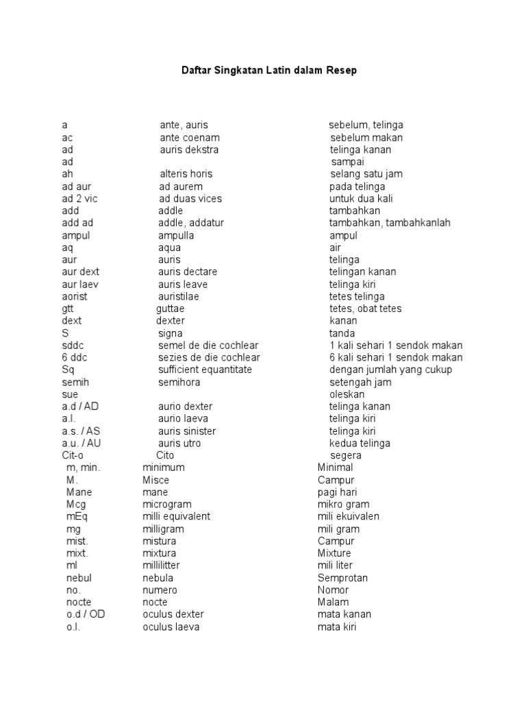 Daftar Singkatan Latin Dalam Resep