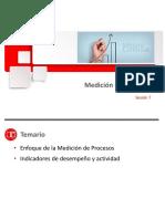 07 PPT - Medición de Procesos v6(2)
