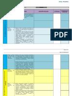 ÁREA DE COMUNICACIÓN-PRIMARIA_Competencias-Capacidades-Desempeños-III BIMESTRE (1).doc