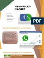 Caso de Facebook y Whatsapp