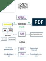 FUTSAL - MAPA CONCEITUAL