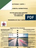 Mapa Mental Normatividad Actividad i