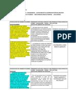 Categorización Rocio (1)