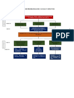 MEJORAMIENTO Y PROMOCION DE SISTEMAS AGROFORESTALES EN (H).docx