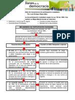Evidencia 1 Análisis de Mecanismos de Participación Ciudadana