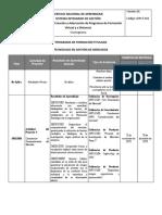 Cronograma Tecnología en Gestión de Mercados 2010653(1)