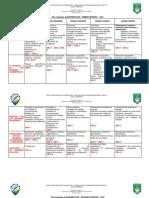 Plan Integrado de Matematicas - 2018