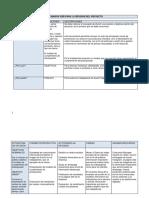 Mecanismos Web Para La Difusion Del Proyecto
