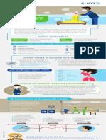 18. Infografico material particulado.pdf