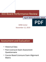ECE Board Performance Review 2019