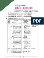 01-夫妻財產制契約登記(1050407)TW