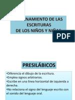HIPOTESIS DE ESCRITURA.pptx