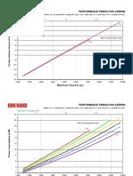 CE055RW_PerformanceCurves