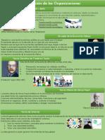 Infografia Teoria de las organizaciones.pdf