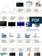 Linea Del Tiempo Sistemas Operativos