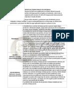 contrato de tiempo parcial en guatemala