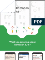 [ID] Winning Ramadan With Digital 2019 - External