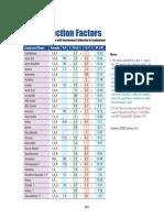 Pid Correction Factors