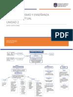 Mapa Conceptual Constructivismo Jgi