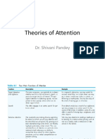 2- mod 2-Theories of Attention.pptx