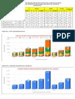 Data Jumlah Peserta Didik Madrasah Negeri