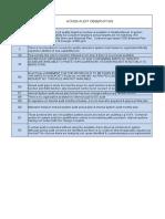 QAV- 1.1. Report ( sup1)