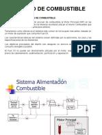 Unidad 1_sistema Propulsor