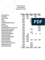 Sunday School Budget Proposal