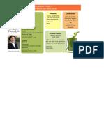 DocGo.Net-Cátia-Simionato_Tabela-verso-Fases-da-Dieta-Curativa-dr.Gabriel-Cousens (1).pdf