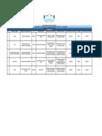Publicacion de Solicitud de Calificacion Septiembre 2018