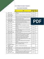 BUREAU OF INDIAN STANDARDS_PCD12.doc