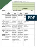 Rúbrica Para Evaluar Presentaciones Tic Estacas