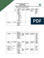 2.3.4.5. Bukti Pelaksanaan Rencana Pengembangan Kompetensi (STTPL, Sertifikat Pelatihan, Dll)