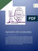 Apuntes de Economía