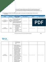 SQF Preventive Control Audit Checklist Edition 8 (1)