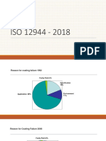 ISO 12944 - 2018