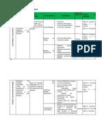 matriz de consistencia de dengue.docx