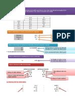 Plataforma Hostograma