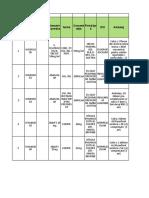 Anexa Catalog Public Fișier Transparență 2