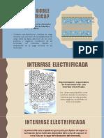 QUÉ ES LA DOBLE CAPA ELECTRICA