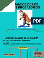 clase 13 C-SUCEDANEOS DE LOS MEDIOS PROBATORIOS INDICIOS, CONCEPTO, FINALIDAD (3).ppt