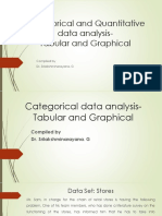 Categorical Data Analysis-Tabular and Graphical