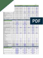 Vmware Code Recipe File-9 30
